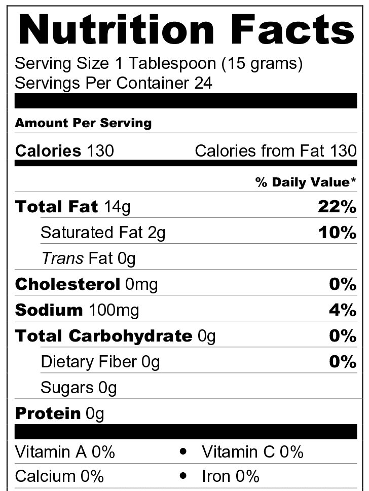 Primer Nutrition Facts
