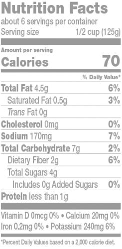 Arrabiata Nutrition Facts Art