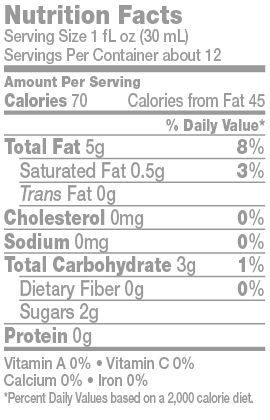 Pomegranate Nutrition Facts Panel